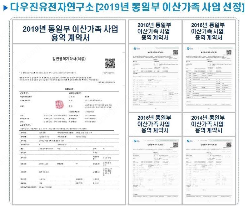 [2019년 통일부 이산가족 유전자검사 사업] 선정